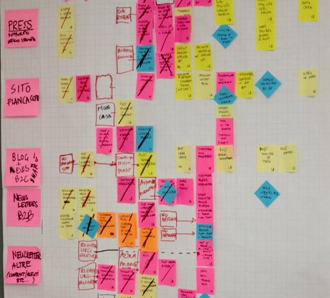 lean office progetti
